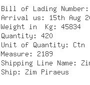 USA Importers of yarn cones - Shin Sung Honduras Sa De Cv