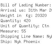 USA Importers of yarn cones - Apex Maritime Co Lax Inc