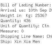 USA Importers of yarn cones - Panda Logistics Usa Inc
