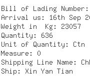 USA Importers of yarn cones - Rich Shipping Usa Group Inc