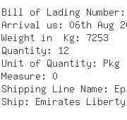 USA Importers of yarn cones - Sharda Global Llc