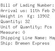 USA Importers of yarn cones - Kuehne  &  Nagel Inc