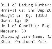 USA Importers of yarn cones - M/s Ch Powell Company 478 Wando