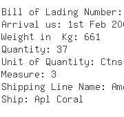 USA Importers of yarn dye - Apl Logistics