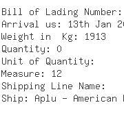 USA Importers of yarn dye - Design Imports India