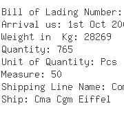 USA Importers of yarn dyed polyester - Pegasus Maritime Inc