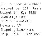 USA Importers of yarn dyed polyester - J C Penney Purchasing Corp
