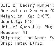 USA Importers of yarn dyed polyester - Panda Logistics Usa Inc