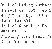 USA Importers of yarn fabric - Hm Richards Inc
