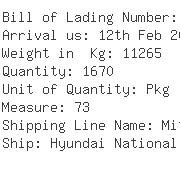 USA Importers of yarn fabric - Milgram Intl Shipping Inc