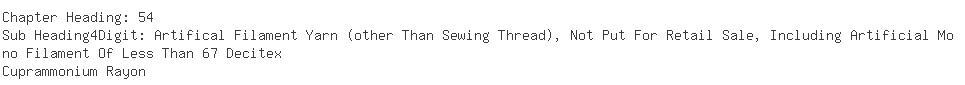 Indian Importers of yarn filament - Shree Jalaram Textiles