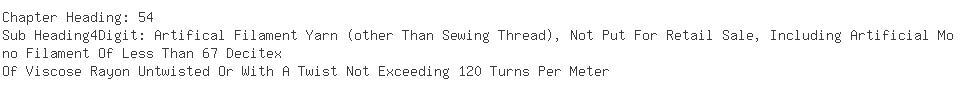 Indian Importers of yarn filament - Shree Laxmi Trading Co
