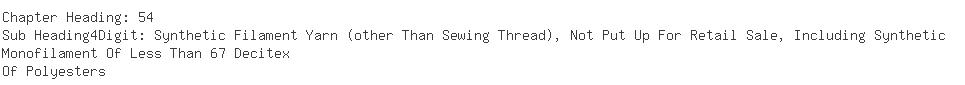 Indian Importers of yarn filament - Rajasthan Spg  &  Wvg Mills Ltd