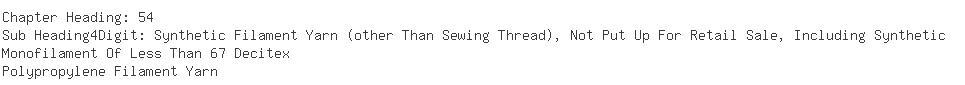 Indian Importers of yarn filament - Rajasthan Spg Wvg Mills Ltd