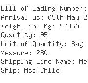 USA Importers of yarn waste - Pudong Trans Usa Inc