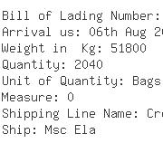 USA Importers of yeast - Cenzone Tech Inc