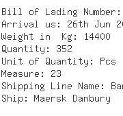 USA Importers of yeast - Austrade Inc