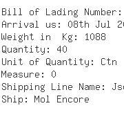 USA Importers of yeast - Maruchan Inc