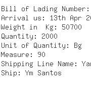 USA Importers of yeast - Sdv Usa Inc