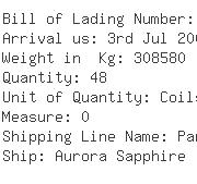 USA Importers of zinc coil - Metal One America Inc