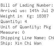 USA Importers of zinc coil - Rich Shipping Usa Inc 1055