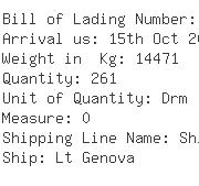 USA Importers of zinc - Ark Shipping Inc