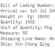 USA Importers of zip bag - Pan Link International Corporation