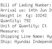 USA Importers of zip bag - Kuehne  &  Nagel Inc