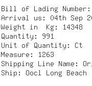 USA Importers of zip bag - Unique Logistics International Atl