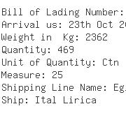 USA Importers of zip bag - Ups Ocean Freight Services Inc