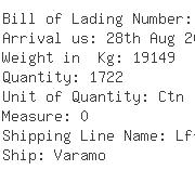 USA Importers of zip bag - Vivatex Inc