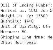 USA Importers of zip - Anr Inc