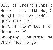 USA Importers of zip - De Well Container Shipping La
