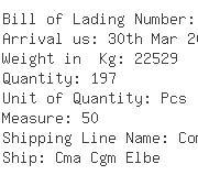 USA Importers of zirconium oxide - Magnesium Elektron Inc